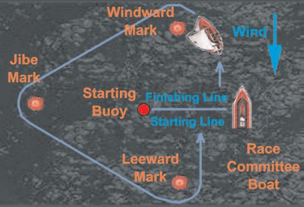 triangle-course